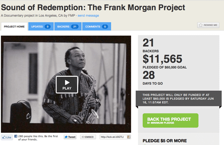 Frank Morgan Project